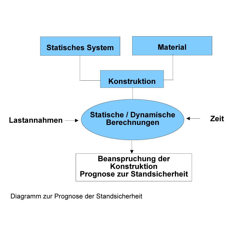 Atemberaubend Diagramm Des Dreiwegschalters Zeitgenössisch ...